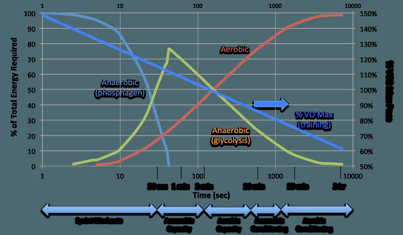 Zapotrzebowanie na energię, a jej źródła