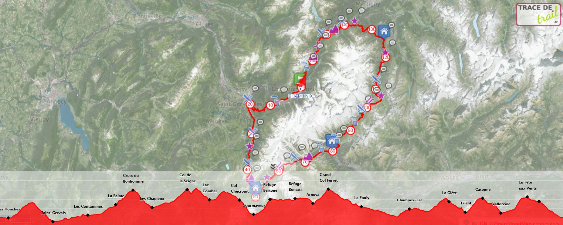 UTMB - profil trasy zawodów