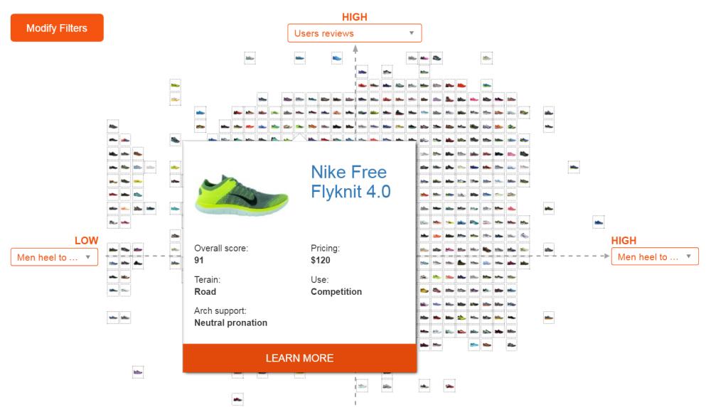 Drop vs oceny - wybór buta