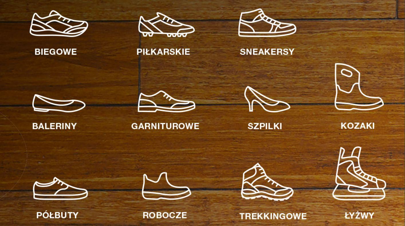 Do jakich butów pasują wkładki Superfeet. Źródło: Superfeet