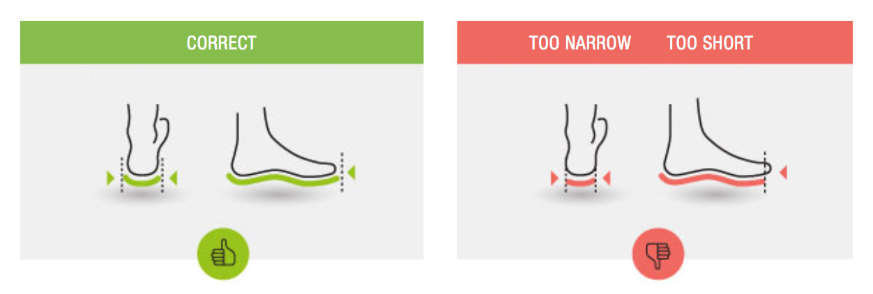 Wkładki Superfeet - dostosowanie do stopy. Źródło: Superfeet