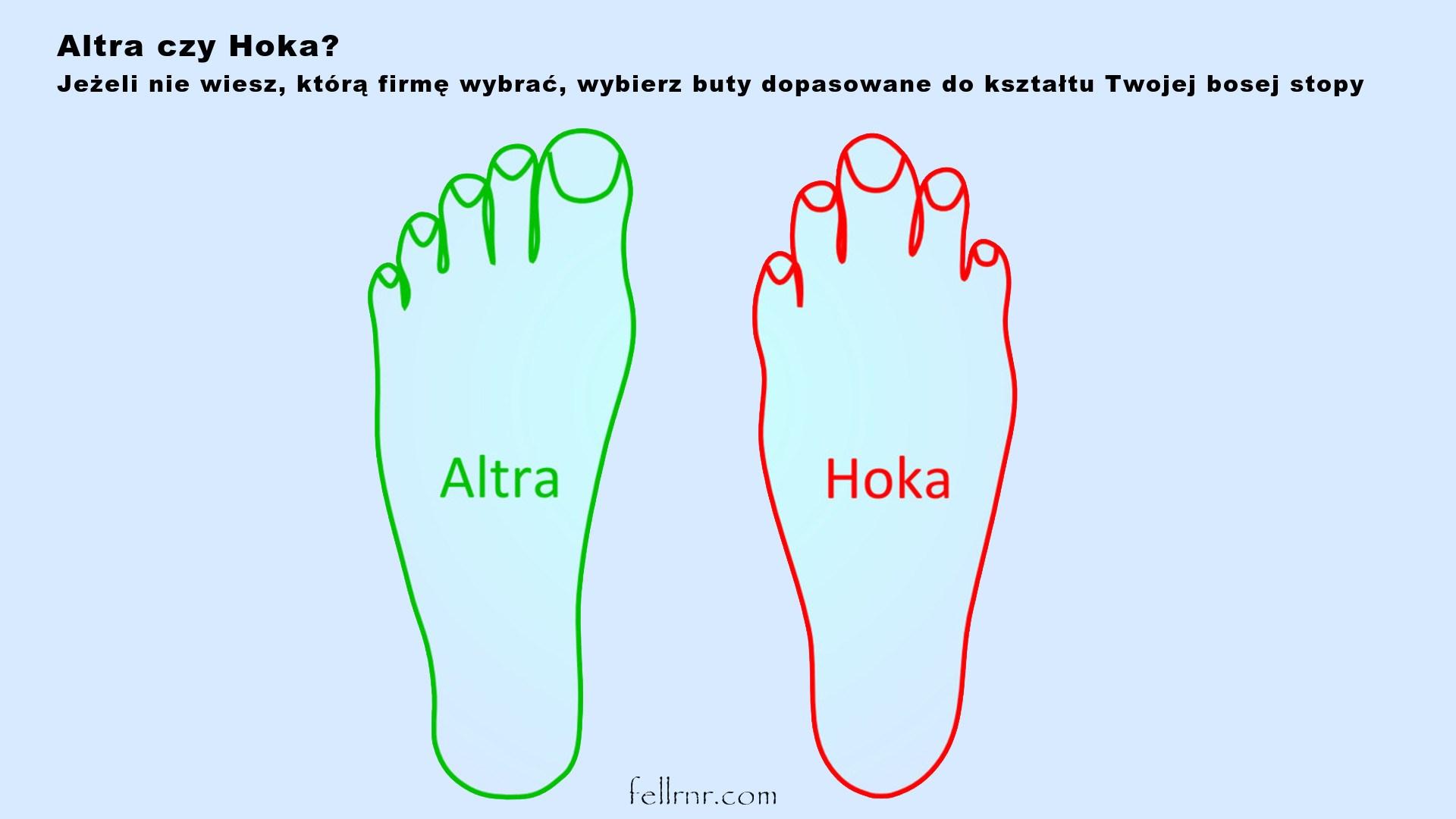 Różnica między Altra i Hoka. Autor: http://fellrnr.com