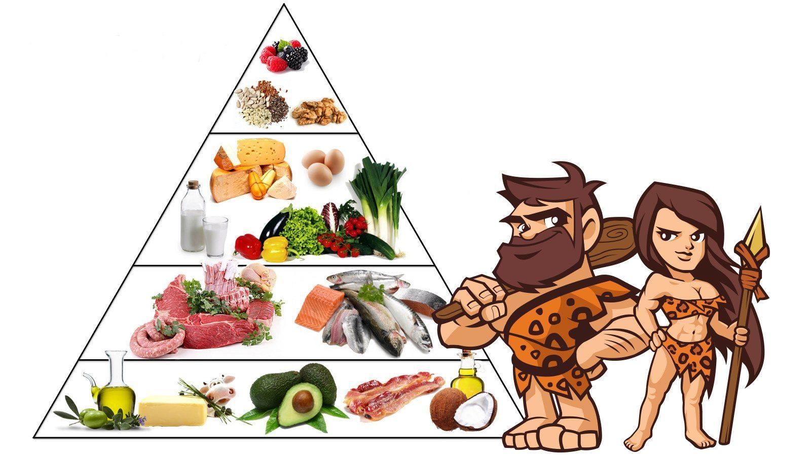 Odchudzanie. Piramida żywieniowa bez zapychaczy