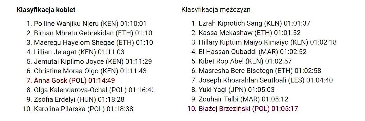 Zarabianie na bieganiu - Półmaraton Warszawski 2018