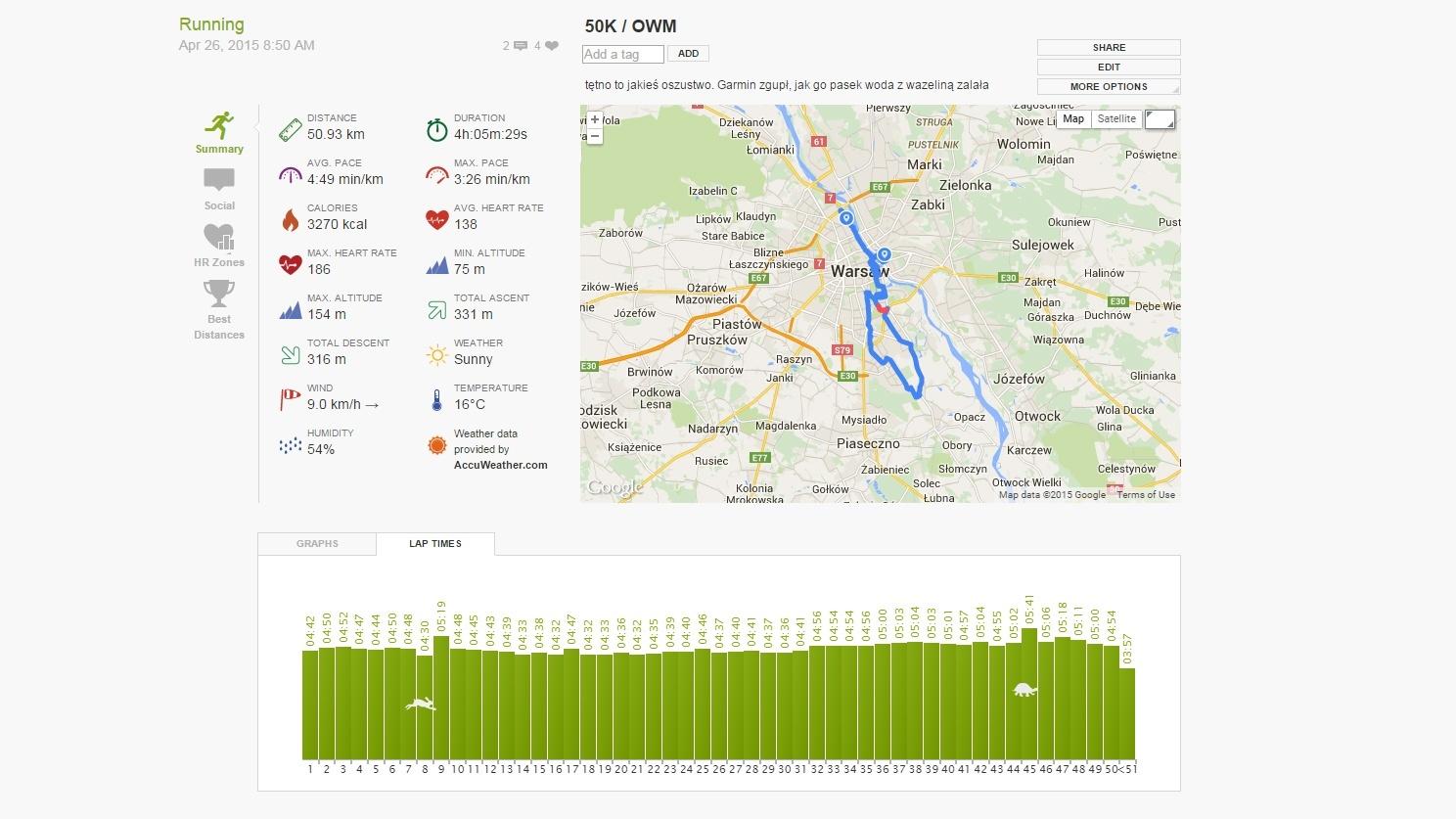 Maraton - trasa