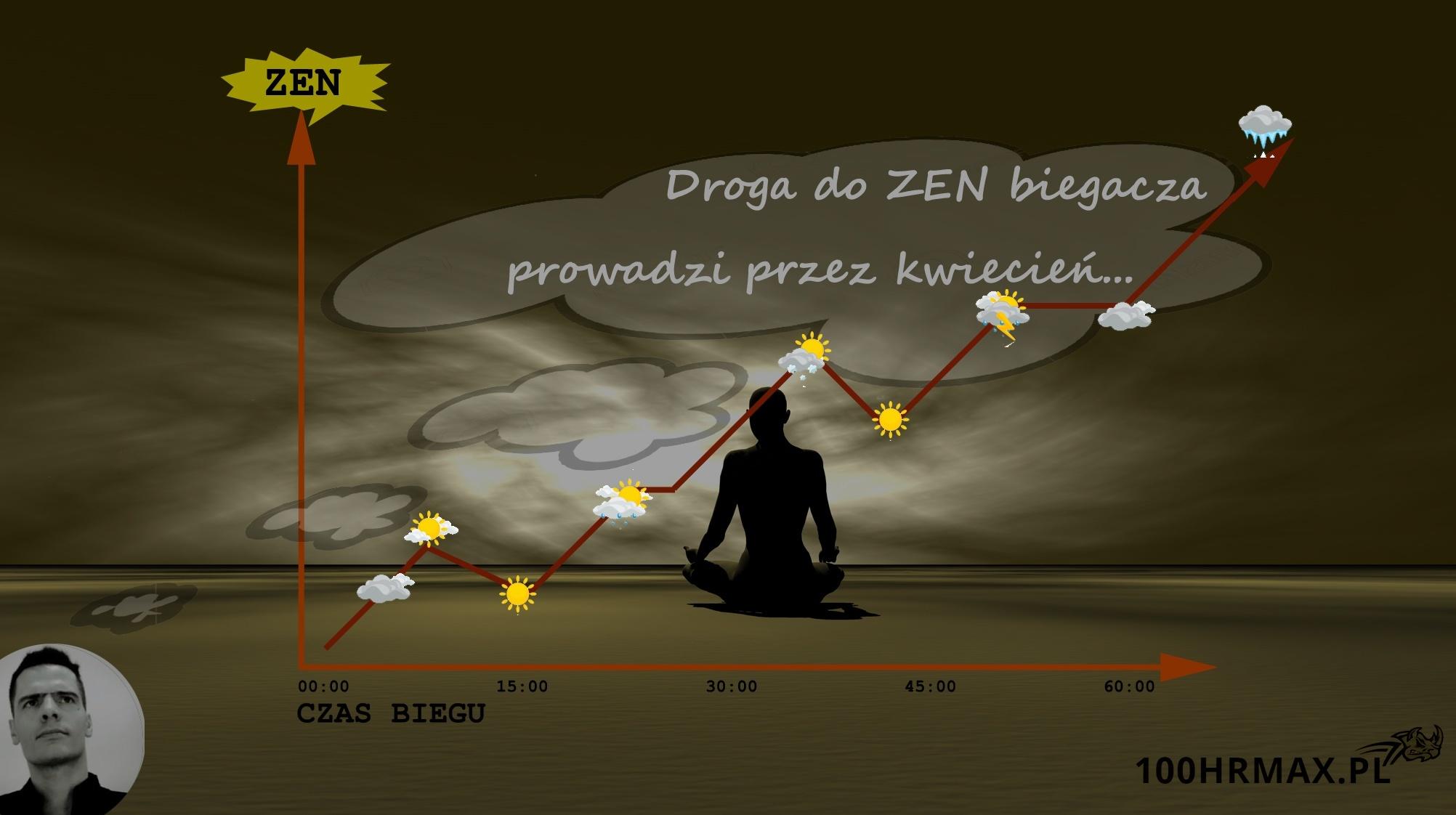 Zen biegacza