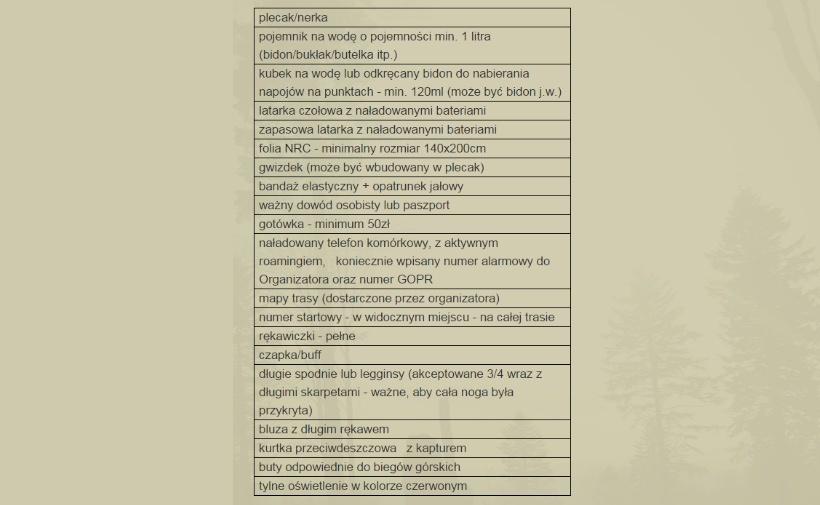 ŁUT150 - obowiązkowy ekwipunek