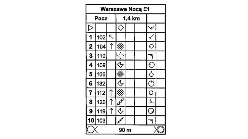 Warszawa Nocą - lista punktów